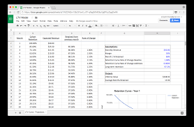 How To Do A Simple Spreadsheet A Spreadsheet For Calculating Subscription Lifetime Value