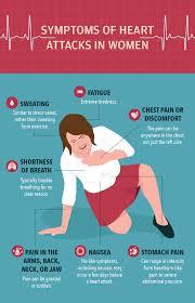 heart attack symptoms in women fix com