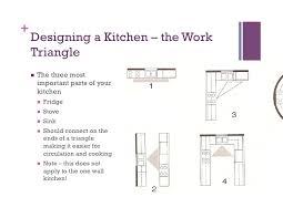 Kitchen Floor Plan Symbols Appliances Floor Plans