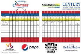 Bowling Handicap Spreadsheet Golf Scorecard Template Virtren Com