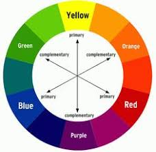 Opposite Colours | colors that are opposite each other on the color wheel are