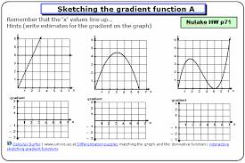 sketching gradient function