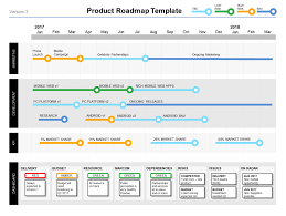 product roadmap powerpoint template powerpoint templates free