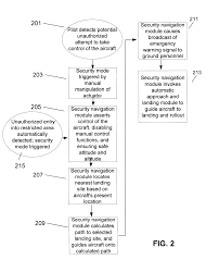 patent us6584383 anti hijacking security system and apparatus