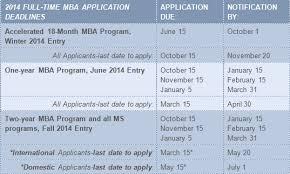 simon admissions office announces application deadlines for