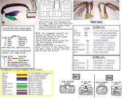wire codes dolgular com