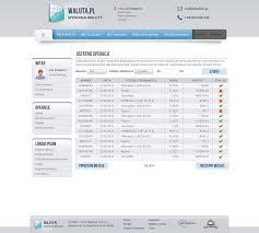 marcin pietrzak tooschee personal portfolio version 5 0