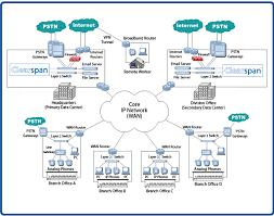 network topology diagram view network topology diagram work1