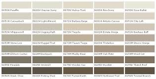 google image result for http www materials world com paint