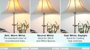choosing led light bulbs with popular buy cheap and 5 new 5w font