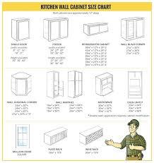 cabinet door sizes chart standard kitchen cabinet sizes chart wall cabinets standard kitchen