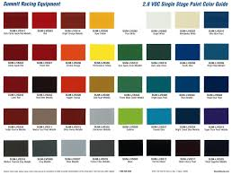 interior design new colour charts for interior painting