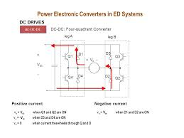 an application of power electronics ppt download