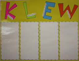 klew chart for research teks anchor charts pinterest anchor