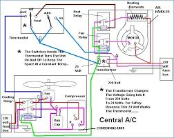 ac relay wiring diagram bestharleylinks info