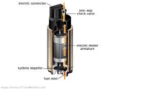 honda civic fuel pump replacement cost estimate