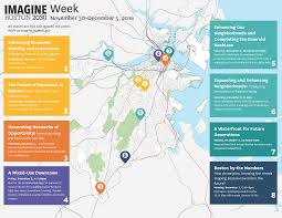 Boston Hubway Map by Imagine Boston 2030 Join Us For Imagine Boston 2030 Week