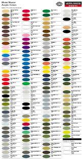 chart color acrylic paint conversion chart