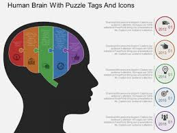 templates for powerpoint brain ppt on human brain human brain with puzzle tags and icons powerpoint