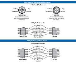 9 way trailer plug wiring diagram wiring diagram rolexdaytona