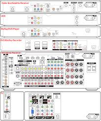 home speaker wiring diagram u0026 speaker selector switch wiring