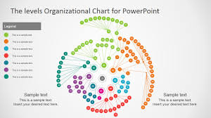 multi level circular organizational chart template chart