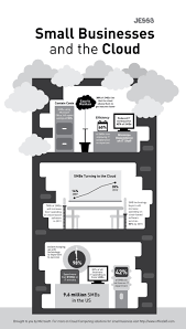 Small Business Floor Plans Jess3 Projects Microsoft Office 365 Small Business Infographic