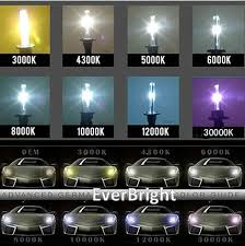 which hid lights are the brightest iron