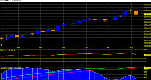 nifty banknifty calls broken major support zone now remain sell on