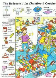 description d une chambre en anglais pin by lucelha augustinho on francês