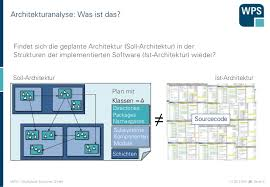 software architektur technische schulden in architekturen erkennen und beseitigen