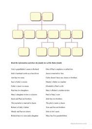 100 free esl family tree worksheets