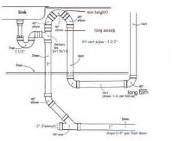 vent kitchen island kitchen island plumbing vent cad theedlos