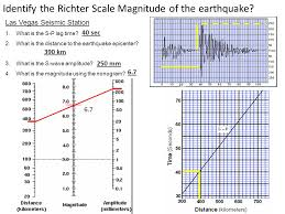 earthquake p wave and s wave travel time worksheet the best and