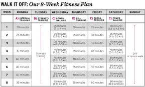 workout char template exercise chart http www vertex42 com