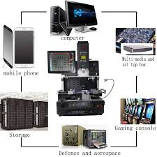 reprise ordinateur de bureau dh a2e ordinateur portable outil kit rebillage téléphone 6 à