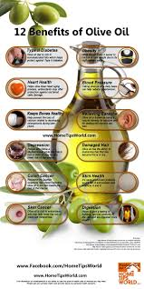 myth busters regarding healthy oils for alzheimer u0027s nutrition the