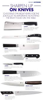 knives for the kitchen choosing the right knife for the is just as important as