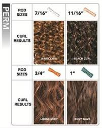 hair body wave pictures before and after image result for wave perm before and after spiral pinterest