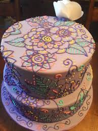 Cake Decorating Classes Atlanta Learn Cake Piping Techniques In This Online Cake Decorating Class