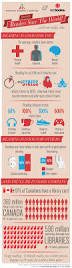 9 infographics that promote reading infographics and infographic the most important benefits of reading infographic