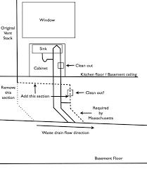 Island Venting Kitchen Sink - Kitchen sink venting