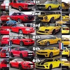 chevy camaro through the years modern car showdown panther tracks