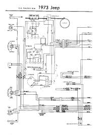 cj5 ignition wiring diagram cj5 wiring diagrams instruction