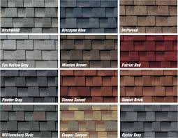 Estimating Shingles by Roof Cost Calculator Archives