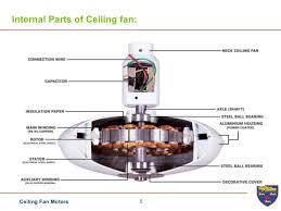 ceiling fan parts name ceiling fan