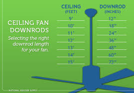 how to select a ceiling fan how long does your ceiling fan downrod need to be use this handy