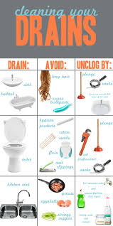 How Unclog A Kitchen Sink by Ask A Plumber The Best Way To Clean Your Drains