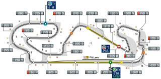 layout ultimate 2006 catalunya circuit layout records f1 fansite com