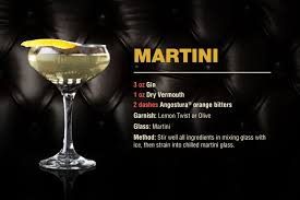martini twist cocktail martini u2013 angostura
